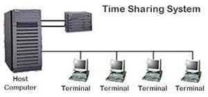 Jaringan Dasar BAB I - Konsep Jaringan Komputer