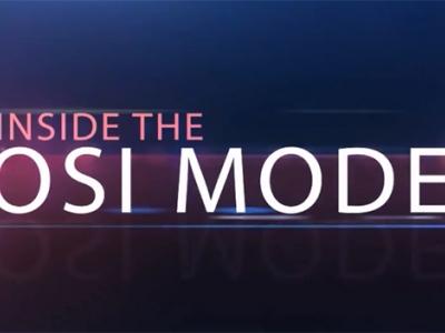 Video Model OSI